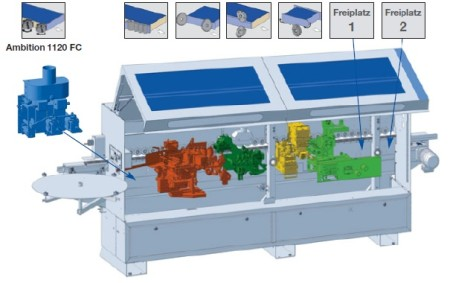 Ansicht Ambition 1120 FC - 3D - mit Pict_600px