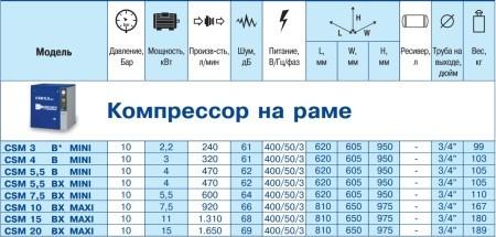 CSM данные 1